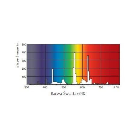 Świetlówka Philips Master TL5 HO 54W/840 4000K