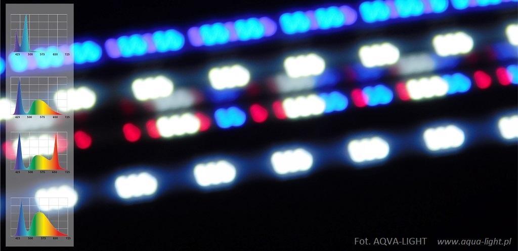 RETRO FIT Aquael - barwy światła, widmo