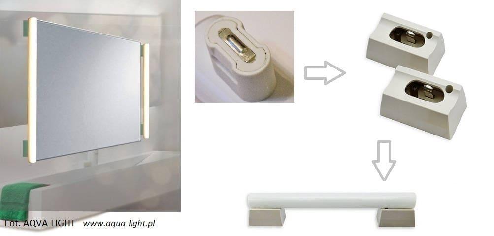 Żarówka liniowa LED Brolux S14s 2-pinowa - zastosowanie | sklep AQUA-LIGHT.pl