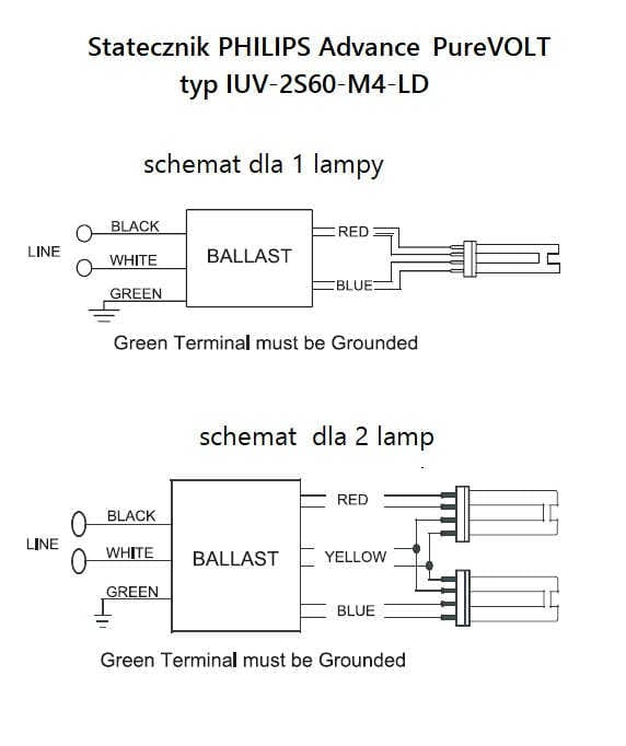 Schemat połączeń dla 1 i 2 lamp - statecznik PHILIPS Advance PureVOLT IUV-2S60-M4-LD