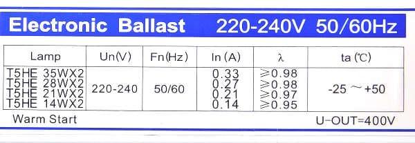 Statecznik elektroniczny T5 2x14W-35W | sklep AQUA-LIGHT.pl