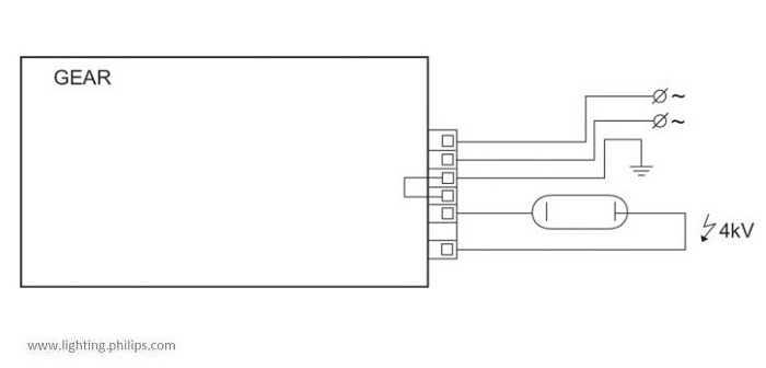 Statecznik elektroniczny HID-PV C 150/S CDM Philips - schemat połączeń | sklep AQUA-LIGHT.pl