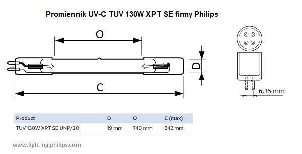 Promiennik UVC TUV 130W XPT SE - wymiary | sklep AQUA-LIGHT.pl