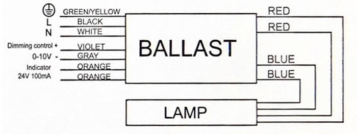 Schemat połączeń - sterownik do lamp TUV 180W/200W XPT SE | sklep AQUA-LIGHT.pl