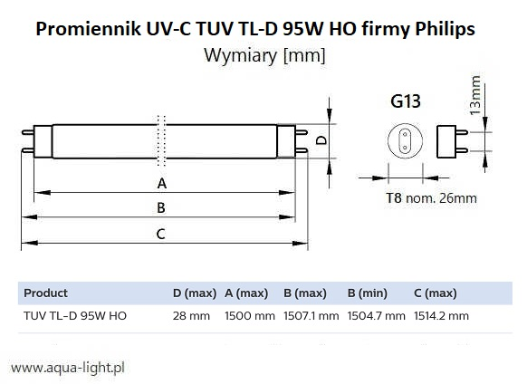 Wymiary gabarytowe TUV TL-D 95W HO Pilips | sklep AQUA-LIGHT.pl